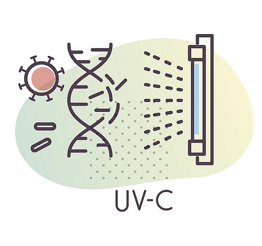 LED UVC sterilizzazione